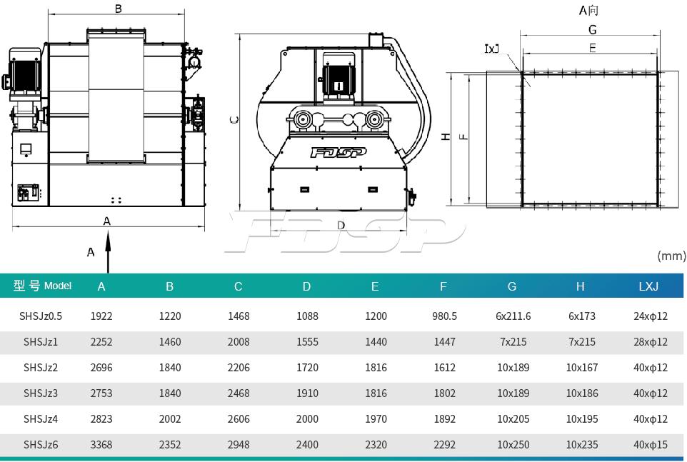 SHSJz Series Double Shaft High Efficiency Mixer