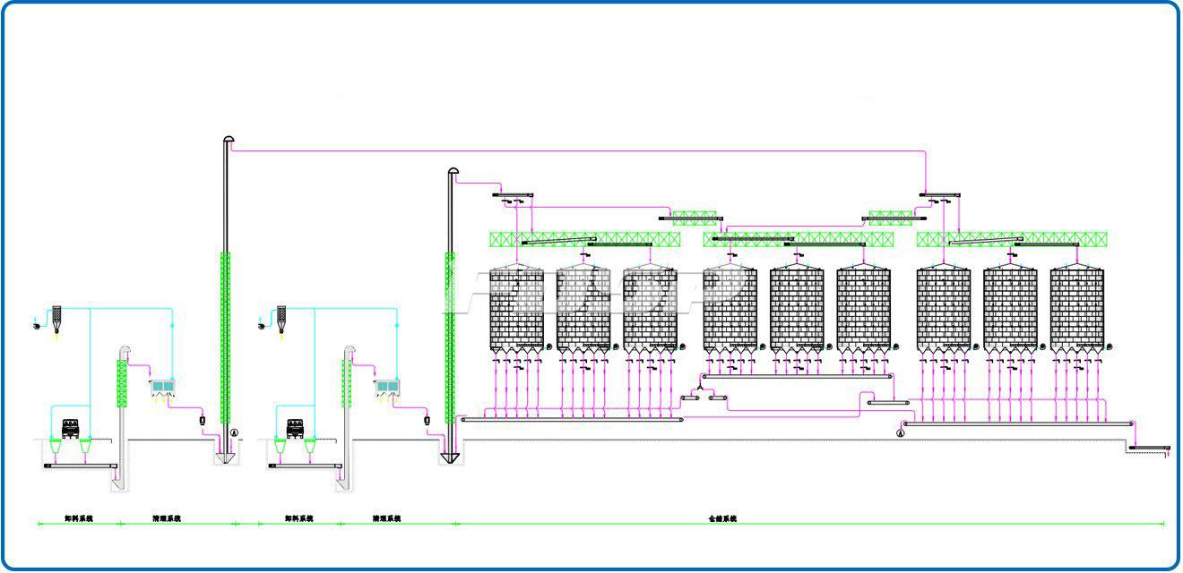 9-6000T Corn Steel Silo Project in Feed Industry