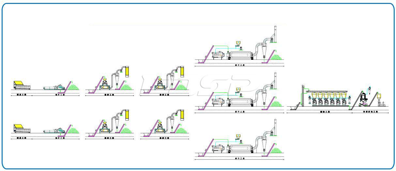 15tph wood logs pellet production line