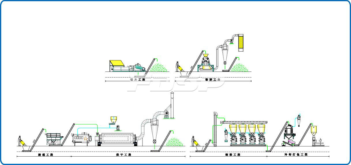 3 to 5 tons of construction template granulation production line