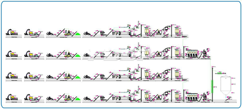 20tph wood logs pellet production line