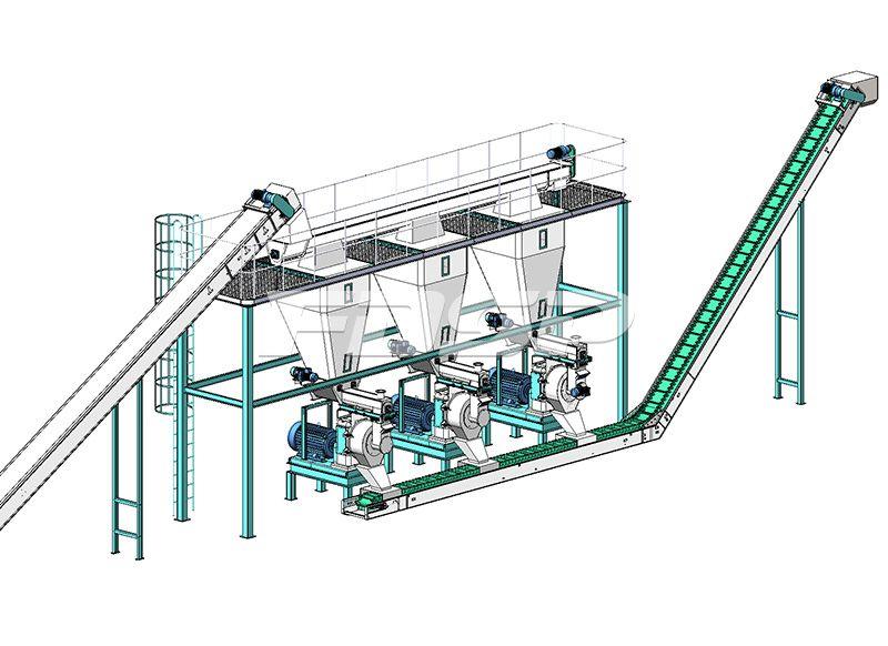 6-7tph pig manure bio-organic pelleting line