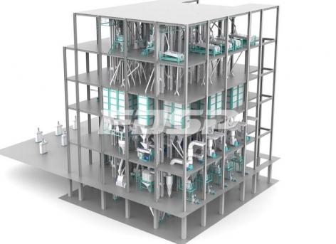 Linha de produção com produção anual de 60.000 toneladas de ração para suínos jo