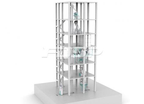 Unidade de material pré-mistura automática de dosagem do SFYH1000
